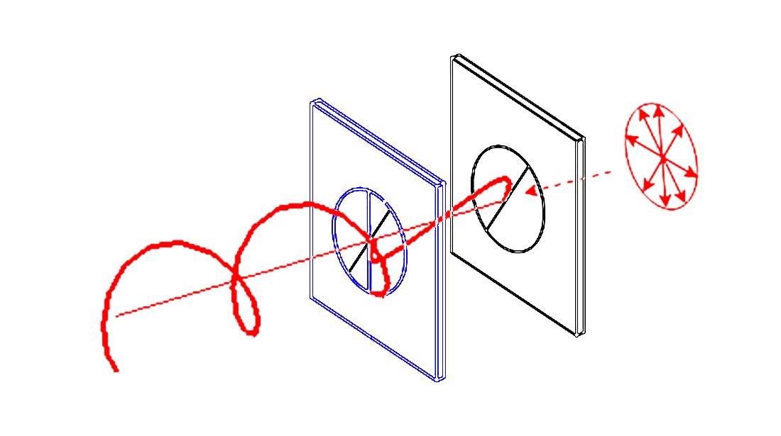 De werking van een circulair polarisatiefilter