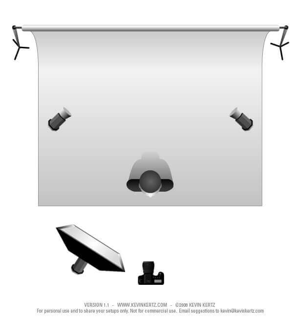 Schematic that shows the setup in a studio to take photos with a white background